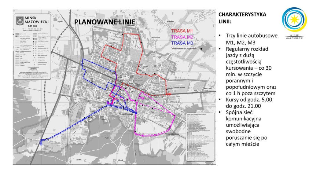 Koncepcja komunikacji miejskiej wMińsku mazowieckim